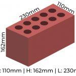 162mm Brick Size