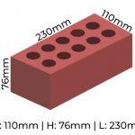 76mm Brick Size